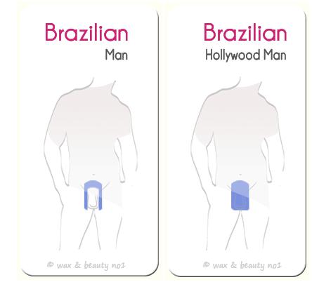 Männer intim Intimfrisuren beim
